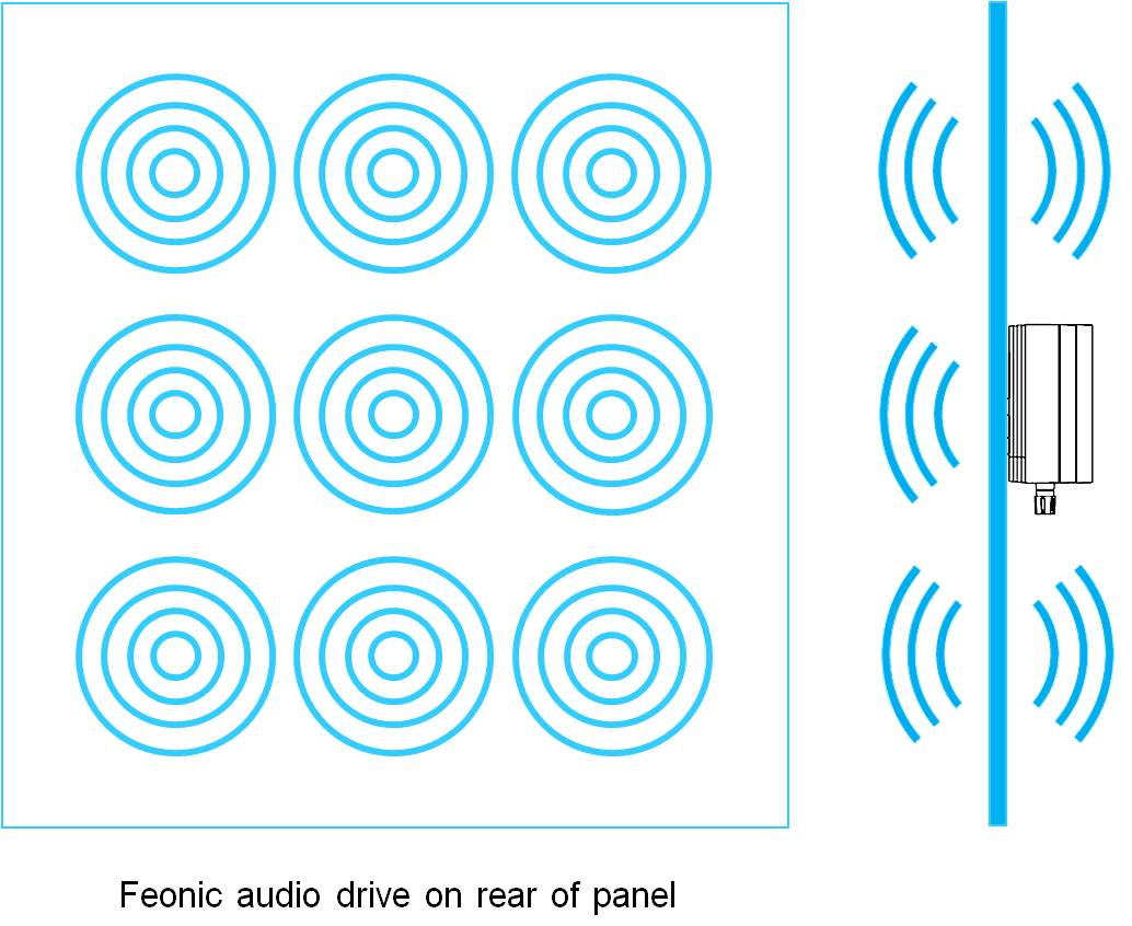 Sound Transducer creating a super thin Flat Panel Speaker