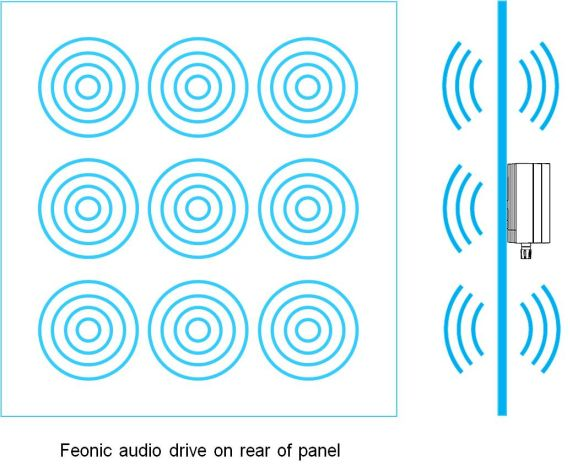 One Sound Transducer creating a wall of speakers